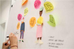 Empathie User Research Workshop