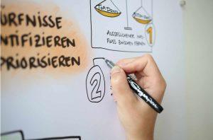 Whiteboard eines Visual Notetaking Seminars